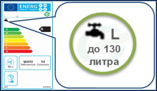 Heat water-L -BIG