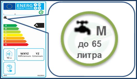 Heat water-M -BIG