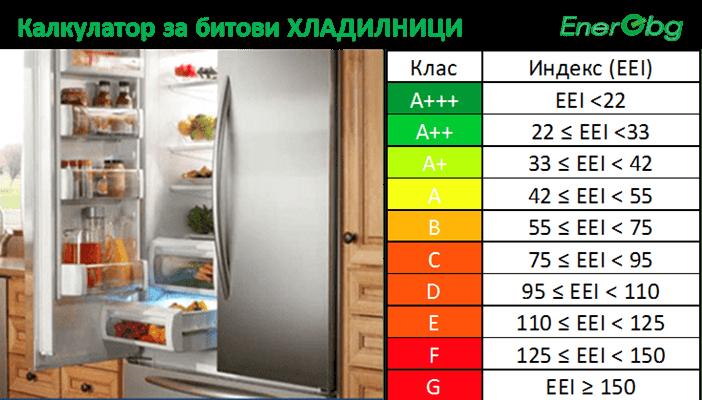 Kalkulator_hladilnici