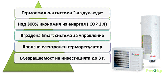 T-boileri termopompa