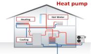 Истината за термопомпите
